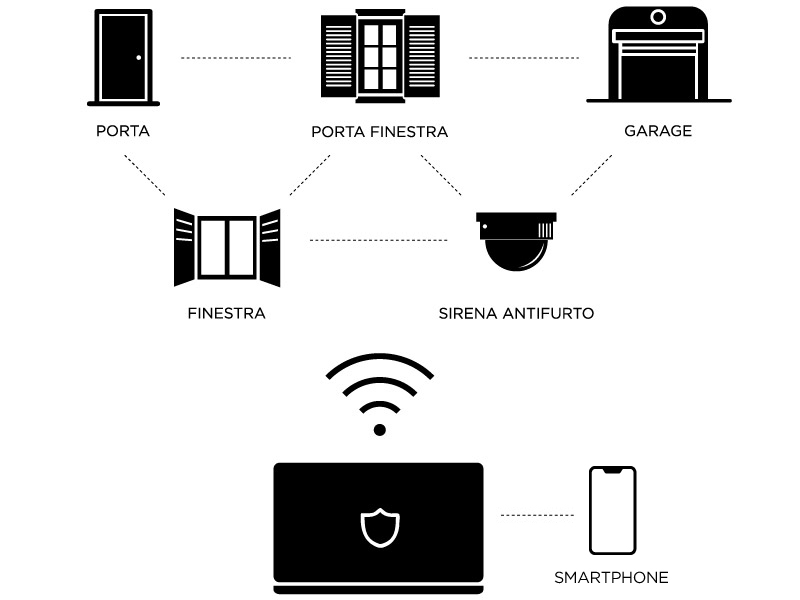 sistema-wireless.jpg